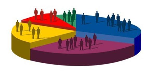 9 простых идей поведенческой сегментации