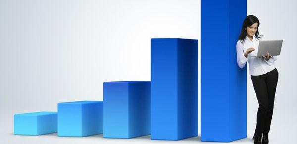 Метрики контента для различных стадий цикла покупки