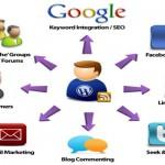 Создание и интеграция центра контента на вашем сайте