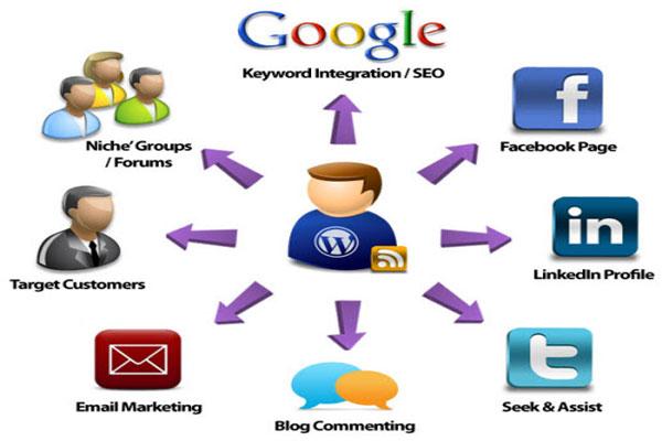Создание и интеграция центра контента на сайте