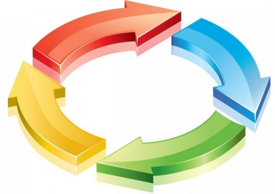 Жизненный цикл контент маркетинга